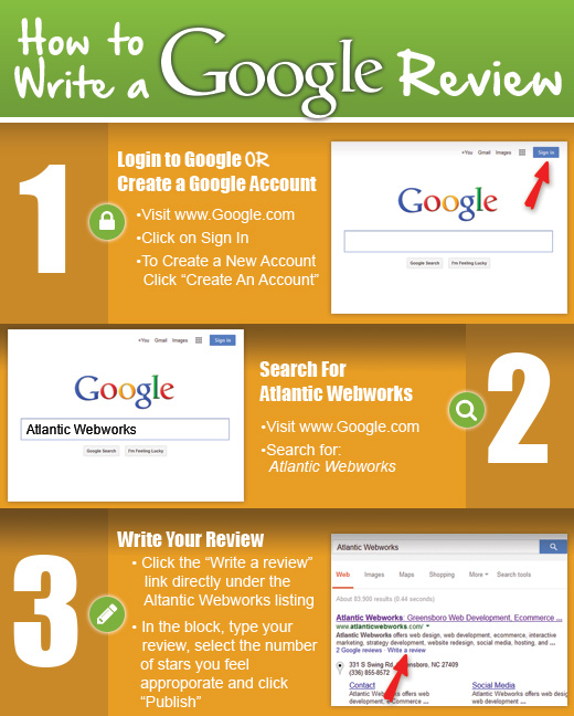 writing a review on google